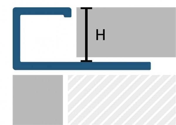 Fliesenschiene Musterstück - Quadratprofil Edelstahl