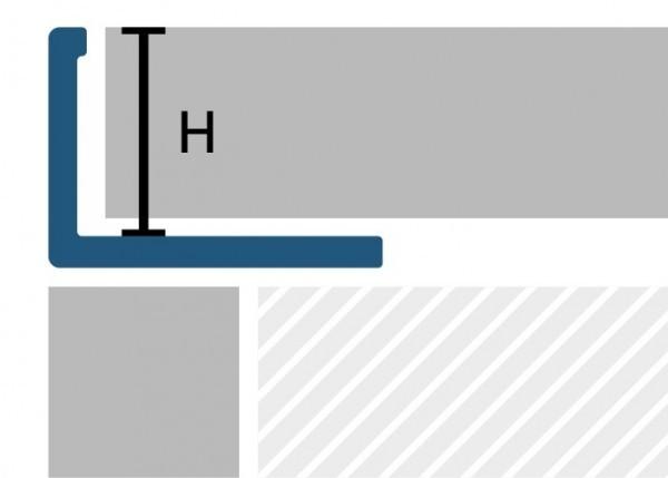 Fliesenschiene Musterstück - Winkelprofil Edelstahl