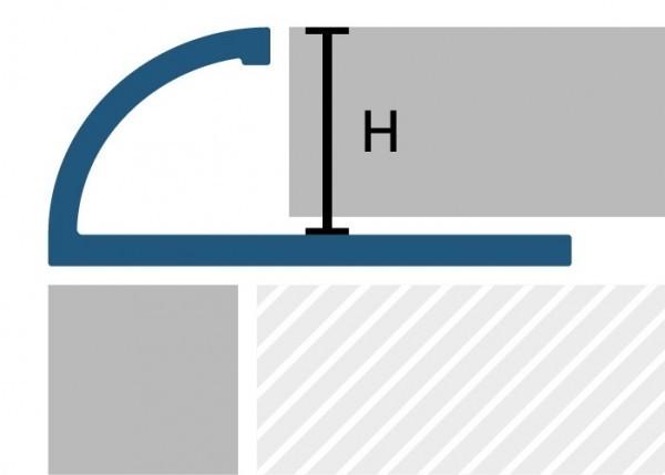 Fliesenschiene Musterstück - Rundprofil Edelstahl